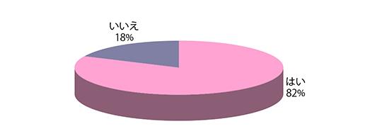 Q3グラフ1