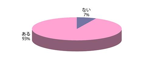Q4グラフ